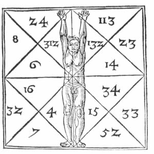 Terapia Numerología - Laura Casart